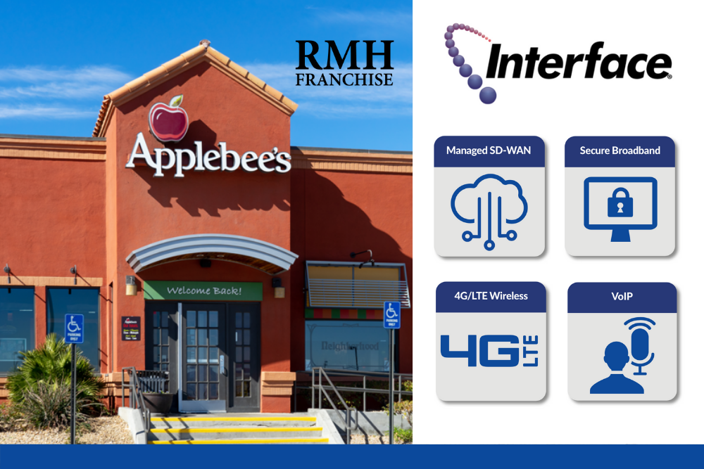 RMH Franchise leverages innovative service bundle from ...